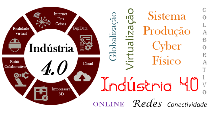 Industry 4.0, Who, in fact, is prepared for this new industrial revolution?